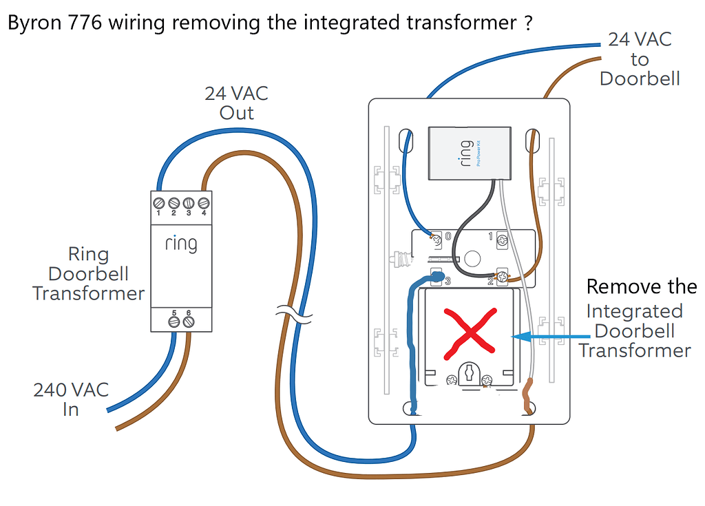 wiring of ring video doorbell pro with existing chime in uk