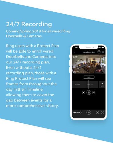 Ring 24-7 Recording Announcement