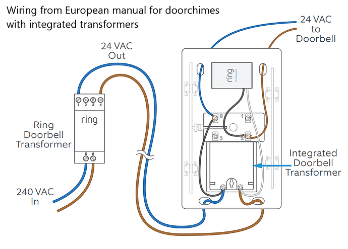 ring_wiring_from_manual.png